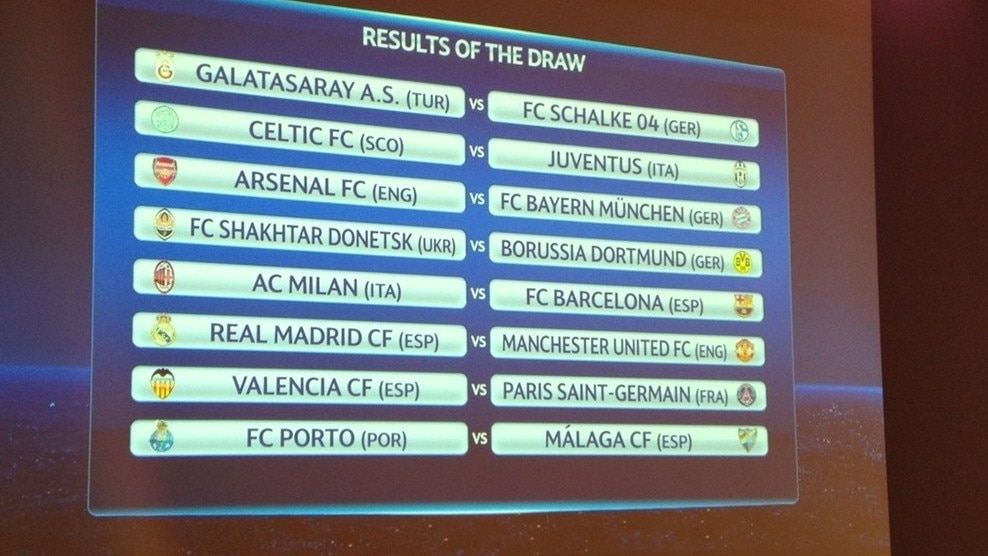 UEFA Champions League round of 16 draw result