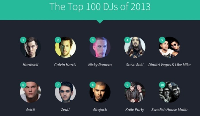 Top100DJs-JustGo-ToppleTrack