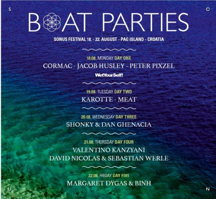 Timetable boat parties