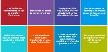 slider_petition_loi_travail