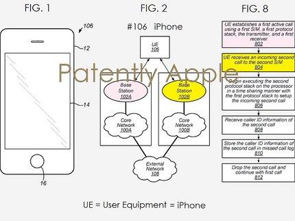 Невозможное возможно: Apple патентует iPhone с поддержкой dualSIM