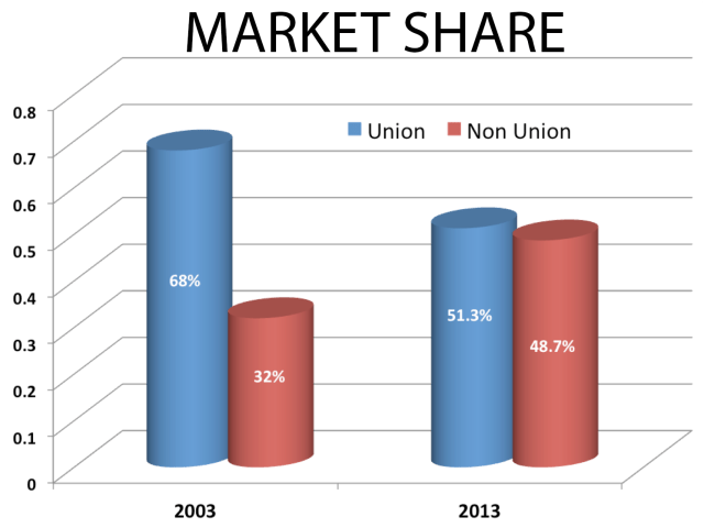 Market Share copy