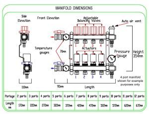 Technical Information – Underfloor Heating Technologies