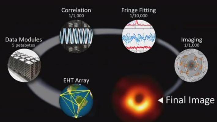 photograph of black hole
