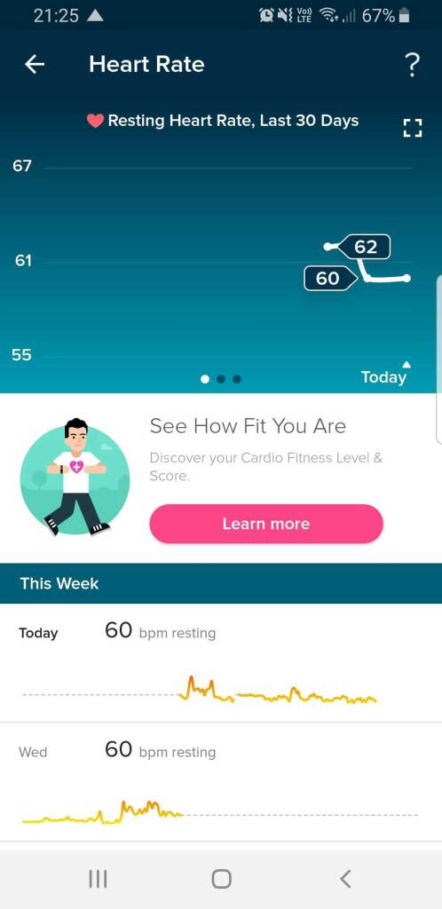 Fitbit App: Überblick über (Ruhe)Herzfrequenz