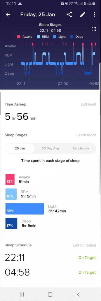 Fitbit App Sleep Data Overview for Single Day