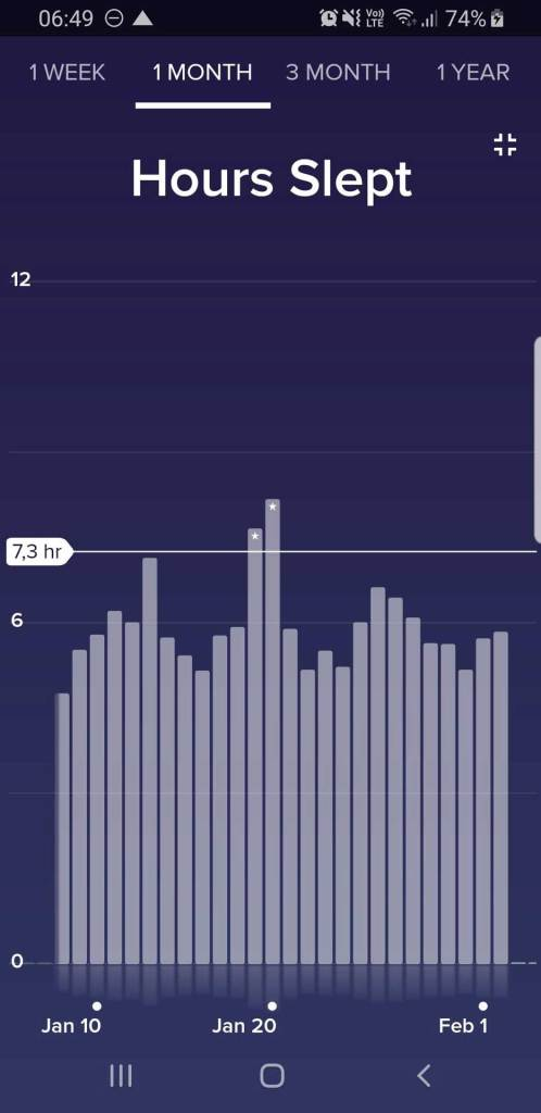 "Fitbit App Sleep Full Screen View, ""Hours Slept"""