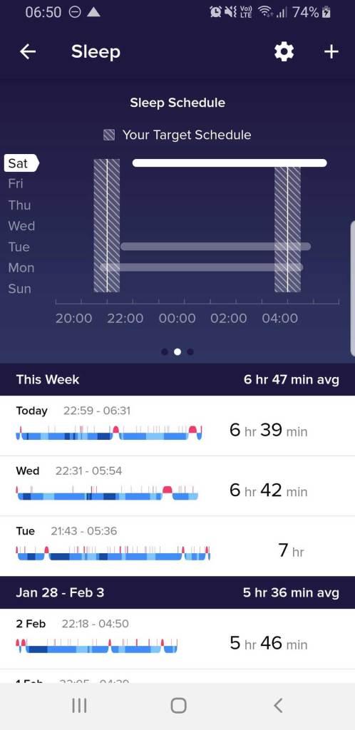 Fitbit App Überblick über Schlafzeiten (im Vergleich zum Plan)
