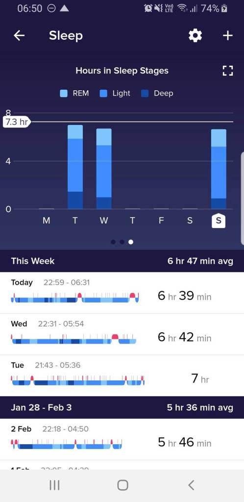Fitbit App Überblick über Zeit in verschiedenen Schlafphasen