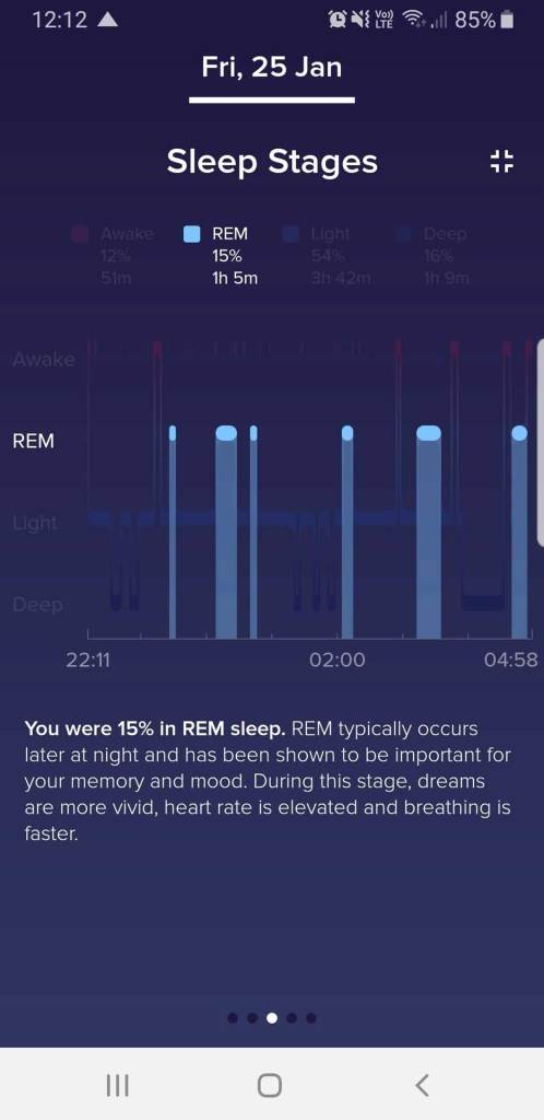 Fitbit App Sleep Stages Full Screen View, REM Time