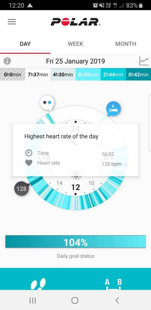 Polar Flow App, Single Day View, Highest heart rate of the day info pop-up