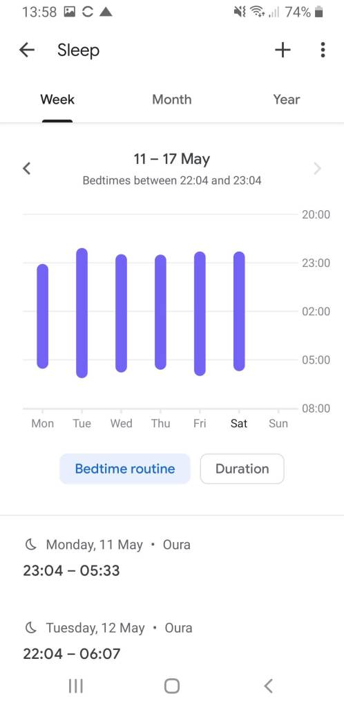 Google Fit Overview of Sleep Data (Bedtime)