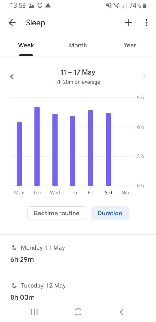 Google Fit Overview of Sleep Data (Duration)