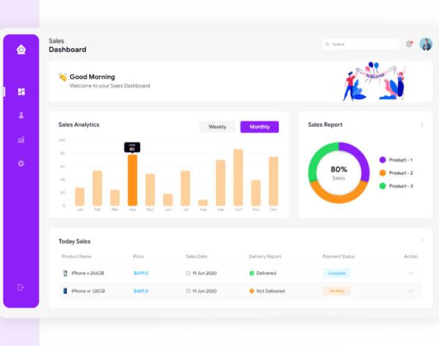 Sales Dashboard Design