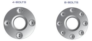 bolt torque sequence 4-8 bolts