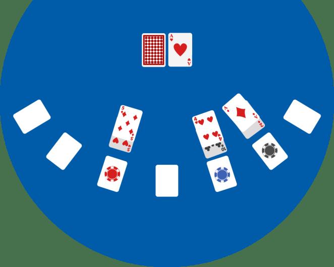 Blackjack Setup