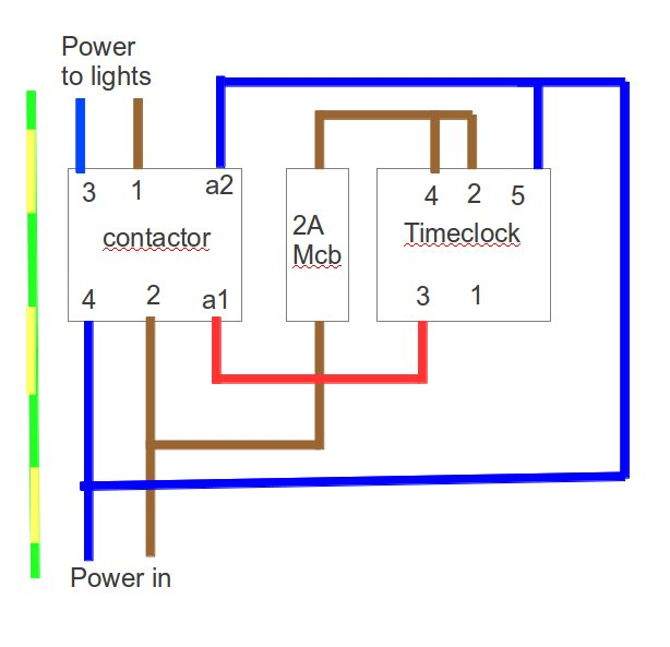 wiring diagram for lighting contactor – comvt, Wiring diagram
