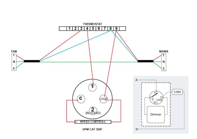 diagram 3 sd rotary fan switch wiring diagram full version