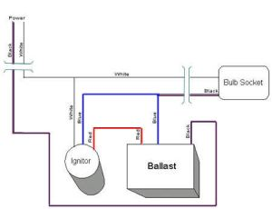 hps wiring diagram – Periodic & Diagrams Science