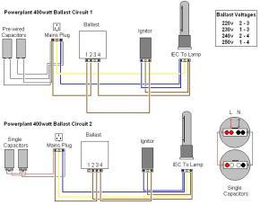Led Tube: Osram Led Tube Wiring Diagram