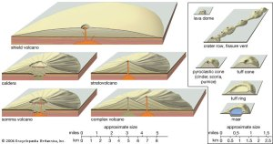 eng_geol_volcanic_diag