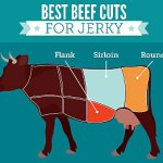 How To Make Perfect Beef Jerky