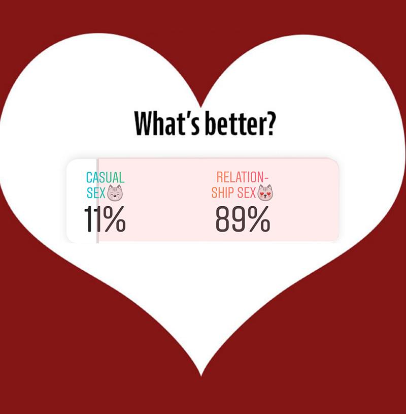 Blind Dating voordelen nadelen