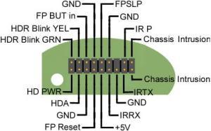 UKT Support  Packard Bell Columbia Motherboard