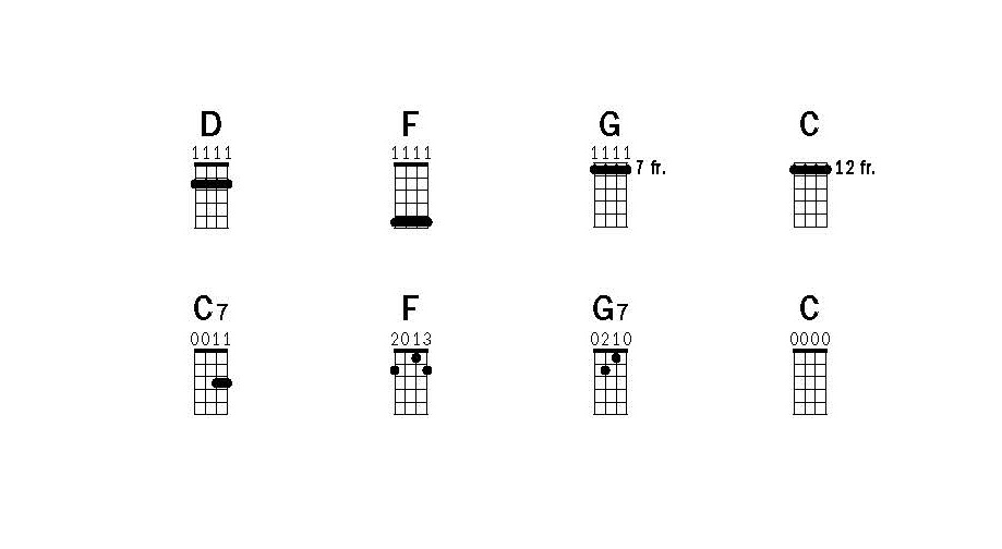 Chords for Slide Lesson