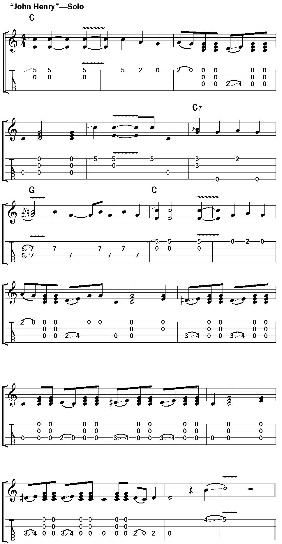 Bottleneck Blues on ukulele, music notation sheet 3
