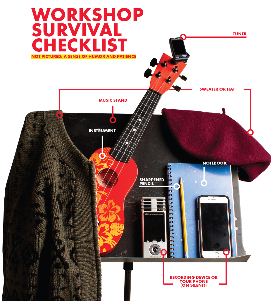 Ukulele Workshop Survival Checklist Tips on Uke