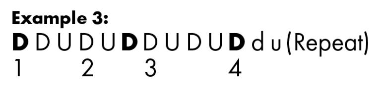 "Hawaiian ukulele strum example 3 ""Modern"" strum"