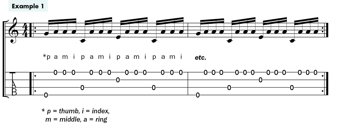 Ukulele Lesson Tremolo Technique example 1