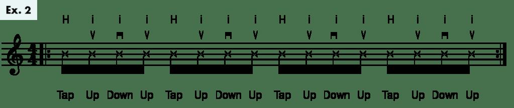 Ukulele Flamenco rumba strum example 2