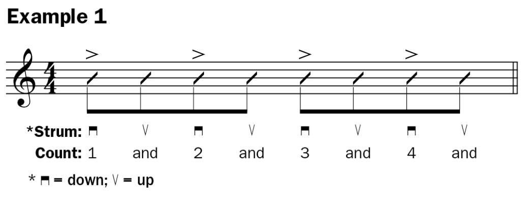 George Formby's ukulele Ragtime Split Stroke example 1