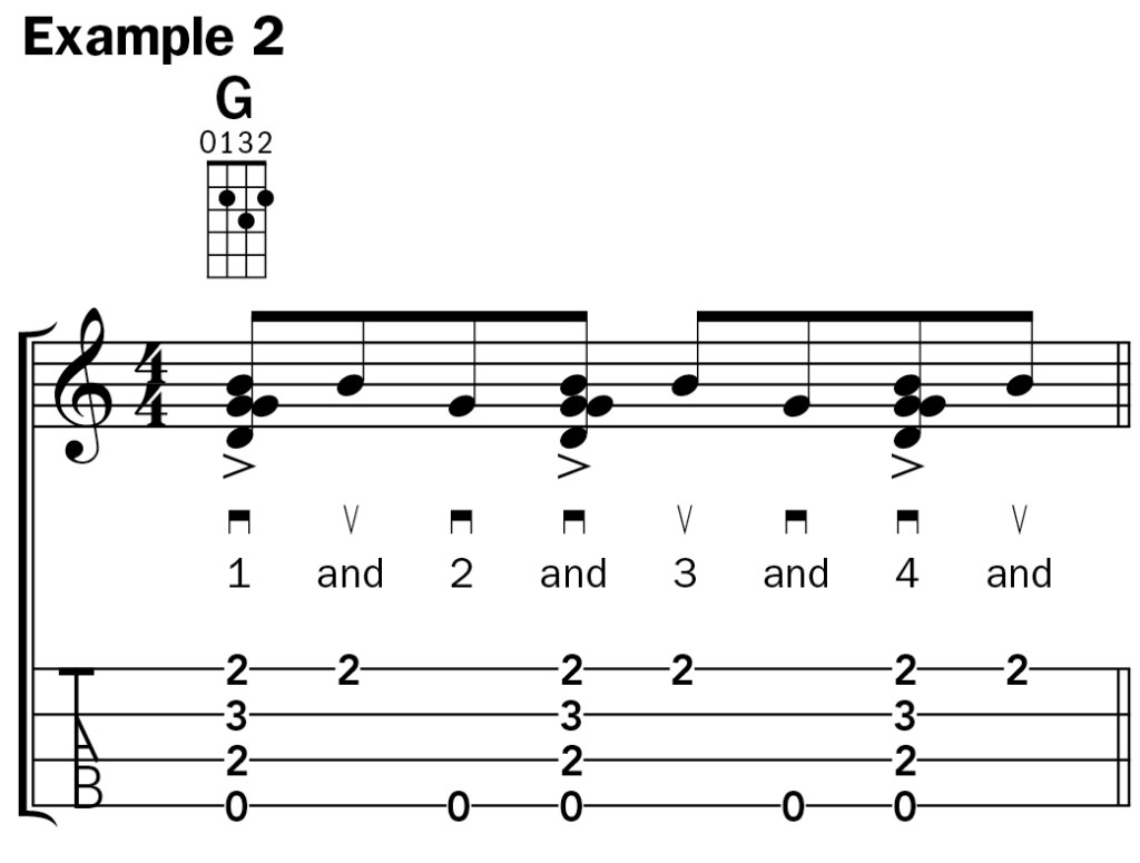 George Formby's ukulele Ragtime Split Stroke example 2