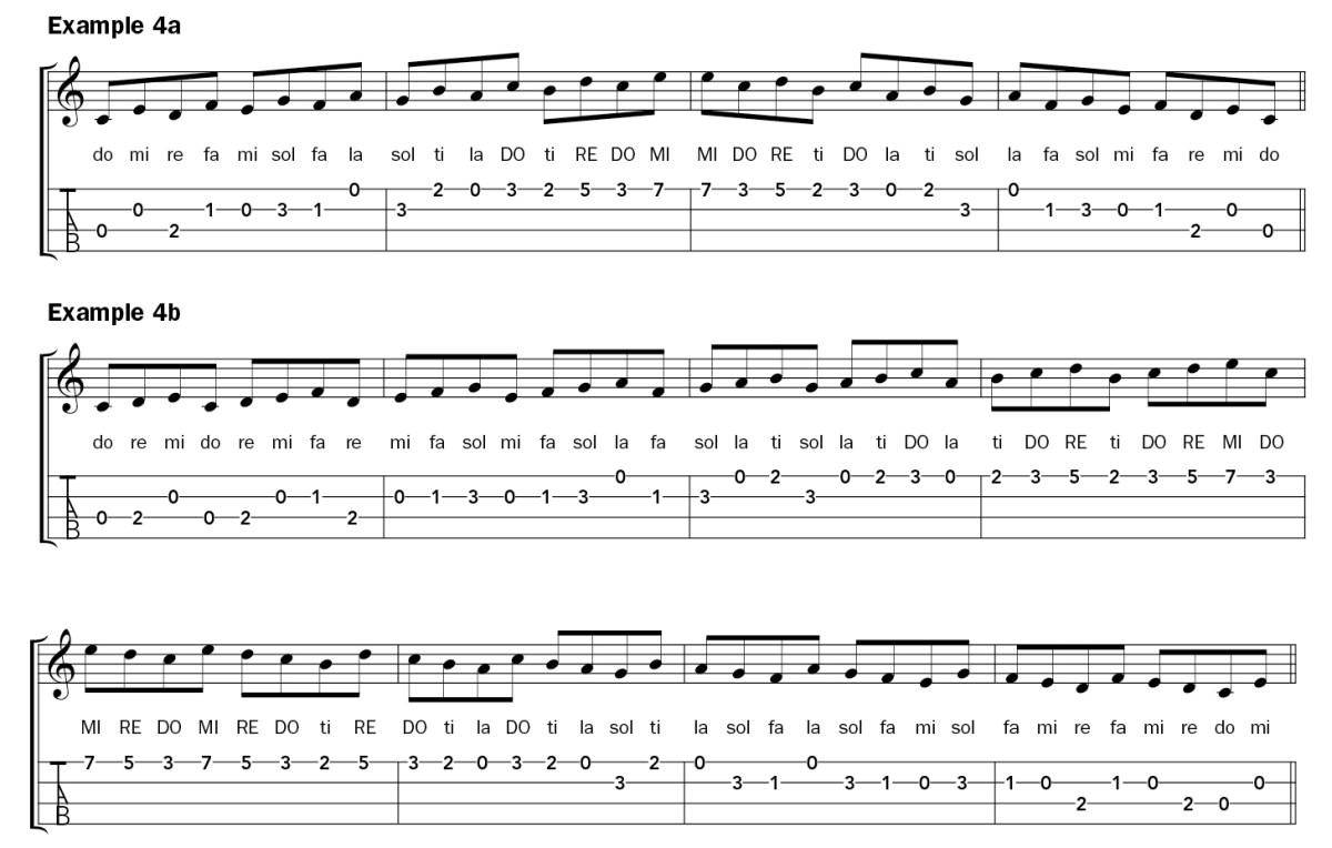 Ukulele Lesson: Sing It and Play It! – Ukulele