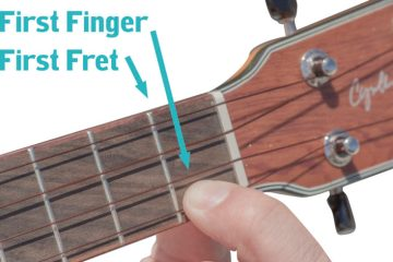 your first ukulele lesson finger position, first finger, first fret