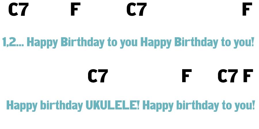 Happy Birthday ukulele chords and lyrics
