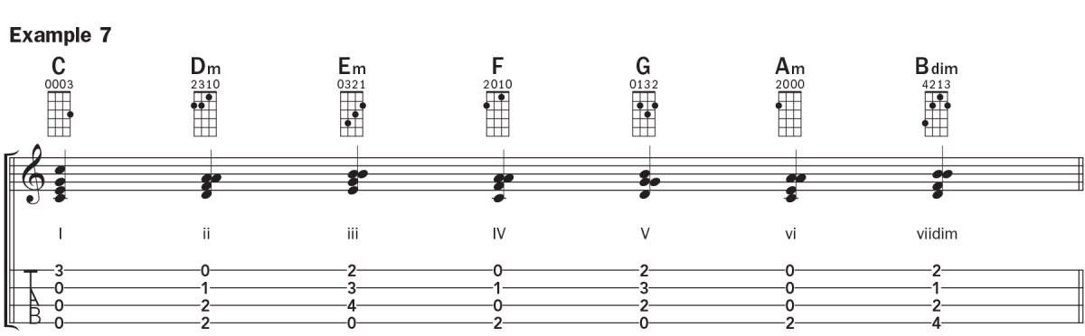 ukulele chords music notation example 7
