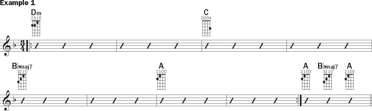 Flamenco ukulele lesson music notation 1