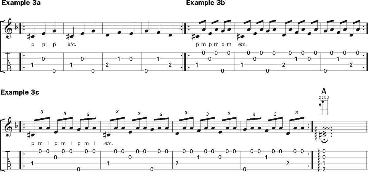 Flamenco ukulele lesson music notation 3