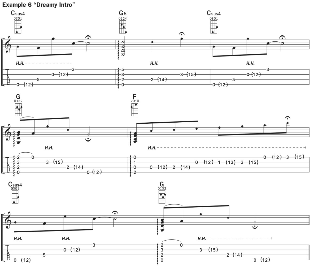 Ukulele harmonics lesson notation example 6