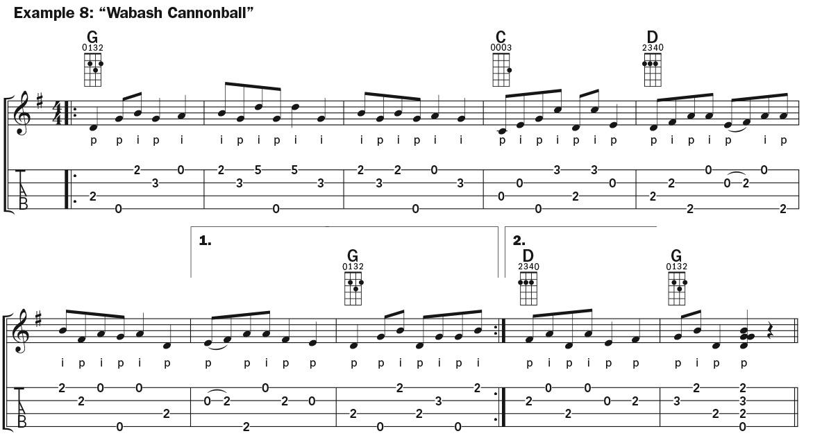 Two-Finger Picking (Double Thumbing) ukulele lesson music notation example 8
