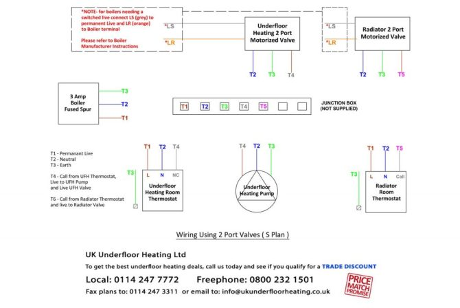 underfloor heating systems wiring diagrams  fender