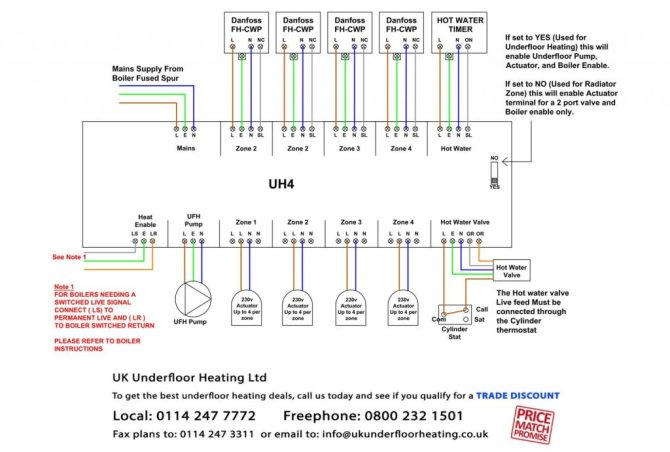 underfloor heating wiring diagrams  schematic wiring