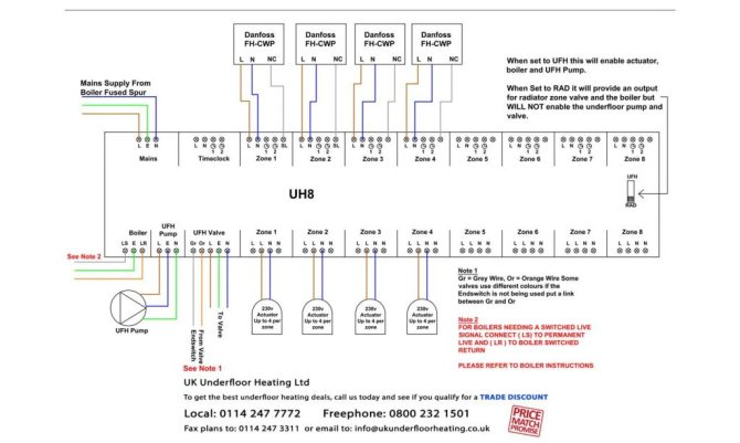 wiring diagram for underfloor heating to combi boiler  2015