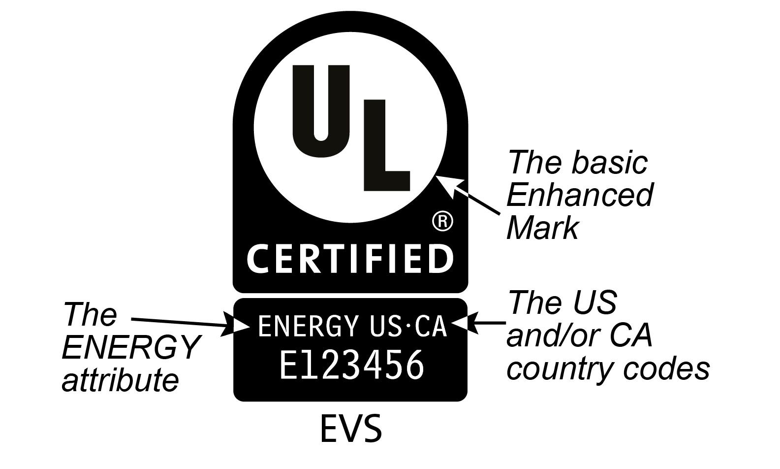 Ul Certification Bo S