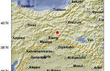 Violento terremoto nel centro della Turchia: 5.5 di magnitudo