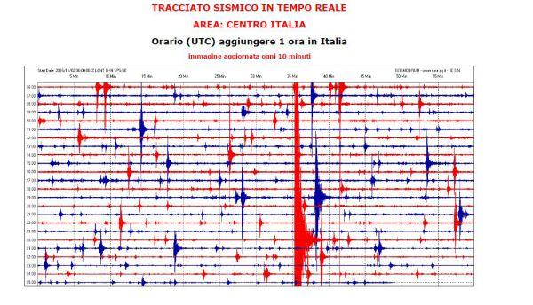 Tracciato sisma 3 novembre 2016